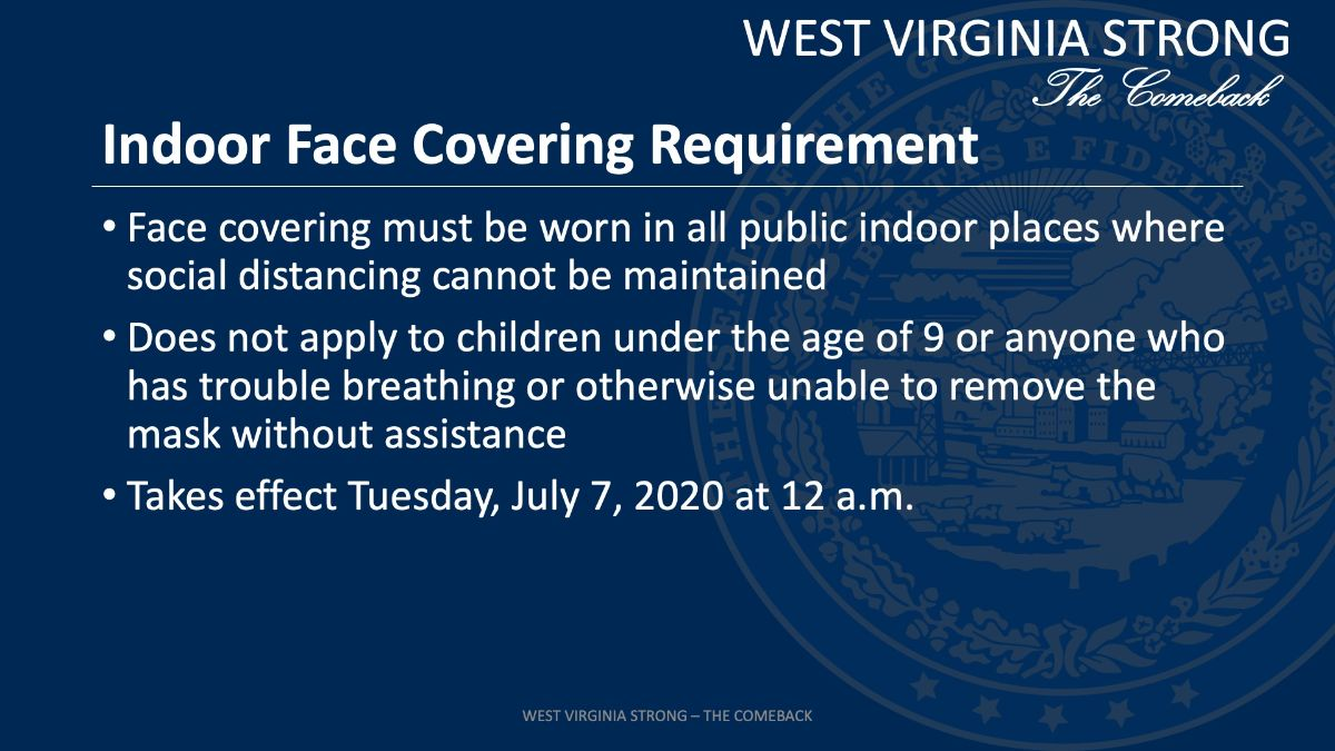 Face Covering requirement